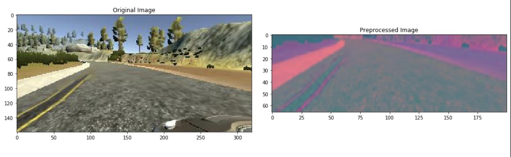 Image Data Augmentation_image