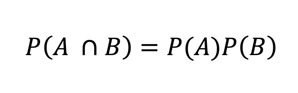Independent Probabilities_image